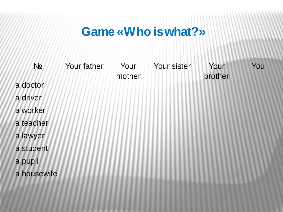 Game «Who is what?» № Your father Your mother Your sister Your brother You a...