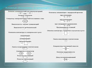 Условные обозначения, встречающиеся при решении эл. цепей