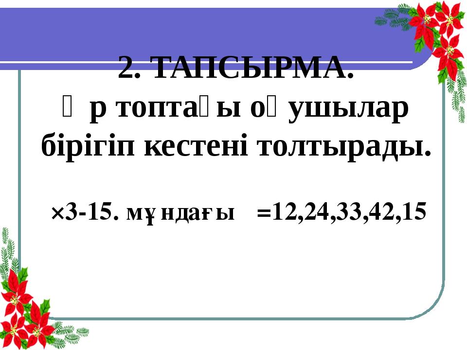 2. ТАПСЫРМА. Әр топтағы оқушылар бірігіп кестені толтырады. α×3-15. мұндағы α...