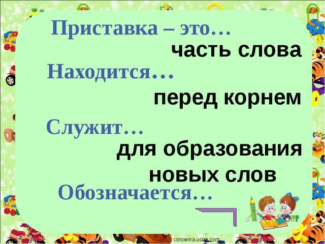 corowina.ucoz.com Приставка – это… Находится… Служит… Обозначается… часть сло...