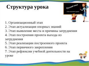 Структура урока 1. Организационный этап 2. Этап актуализация опорных знаний