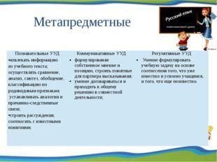 Метапредметные Познавательные УУД Коммуникативные УУД Регулятивные УУД извле