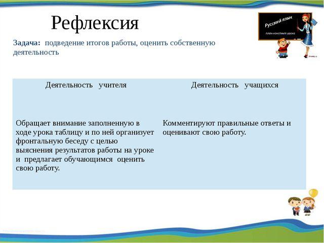 Рефлексия Задача: подведение итогов работы, оценить собственную деятельность...