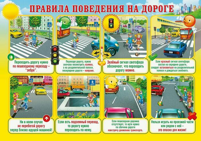 Инструкция По Правилам Дорожного Движения Для Учащихся 5-11 Классов