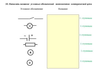 + A V 10. Написать название условных обозначений компонентов электрической ц