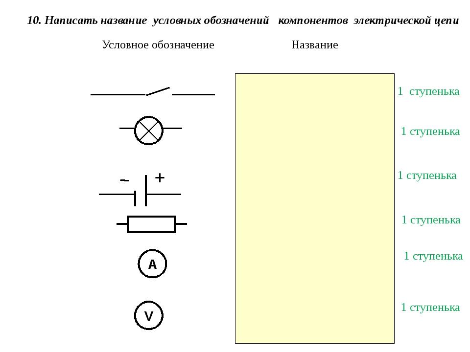 + A V 10. Написать название условных обозначений компонентов электрической ц...