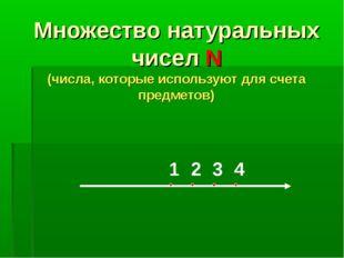 Множество натуральных чисел N (числа, которые используют для счета предметов)