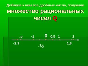 Добавив к ним все дробные числа, получили множество рациональных чисел Q ½ 0
