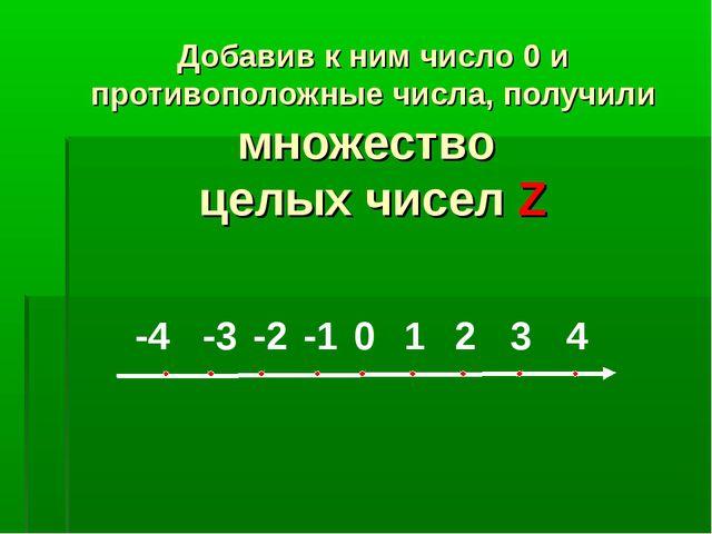 Добавив к ним число 0 и противоположные числа, получили множество целых чисел Z
