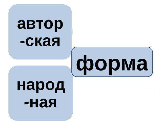 автор текст форма
