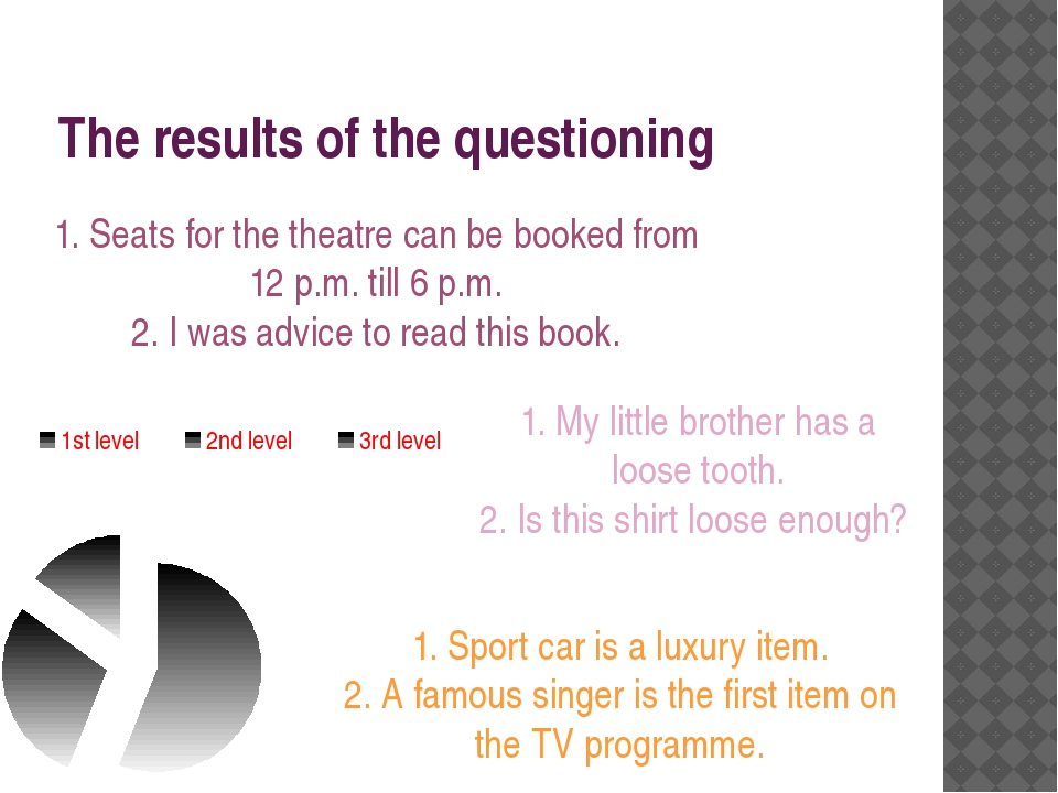 The results of the questioning 1. Seats for the theatre can be booked from 12...