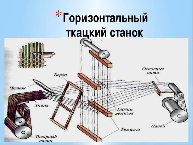 Горизонтальный ткацкий станок