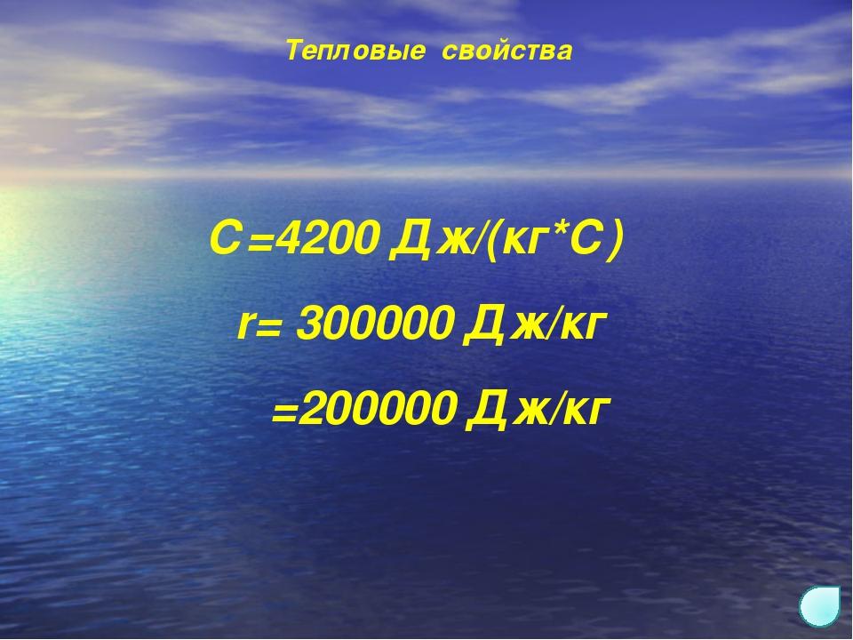 Экологические проблемы Изменение температуры течений Мирового океана. Уменьш...