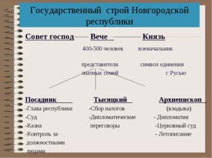 Государственный строй Новгородской республики Совет господ Вече Князь 400-500