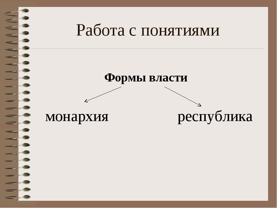 Работа с понятиями Формы власти монархия республика