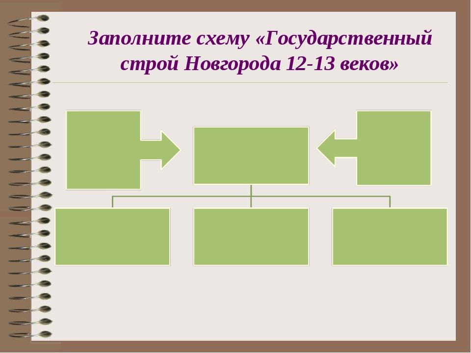 Заполните схему «Государственный строй Новгорода 12-13 веков»