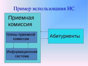 Пример использования ИС Приемная комиссия Члены приемной комиссии Информацион