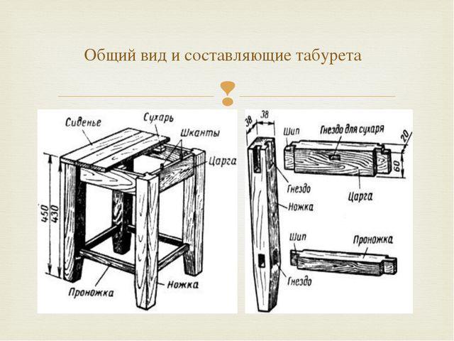 Общий вид и составляющие табурета 