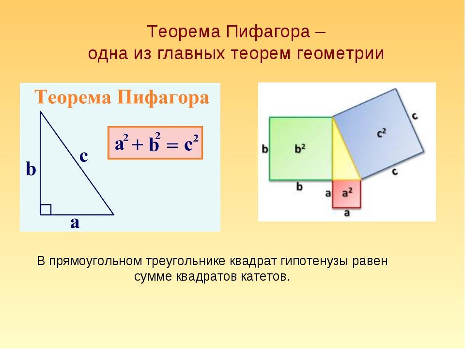 Теорема Пифагора – одна из главных теорем геометрии В прямоугольном треуголь...