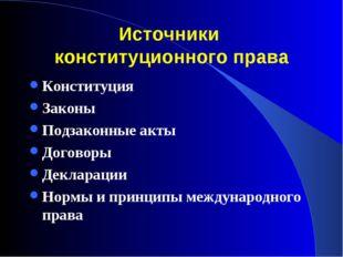 Источники конституционного права Конституция Законы Подзаконные акты Договоры