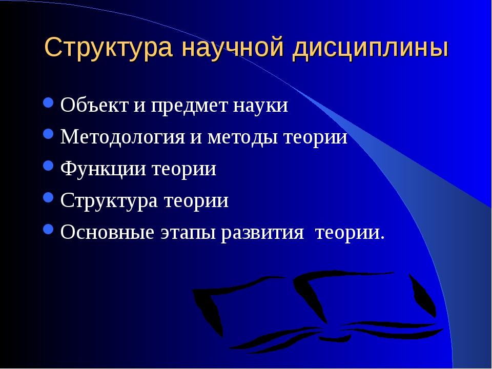 Структура научной дисциплины Объект и предмет науки Методология и методы теор...