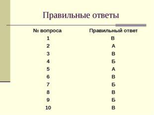 Правильные ответы № вопроса Правильный ответ 1В 2А 3В 4Б 5А 6В 7Б 8В