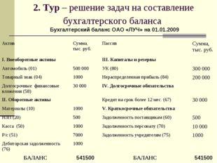 2. Тур – решение задач на составление бухгалтерского баланса Бухгалтерский ба