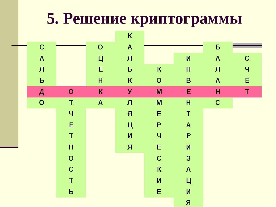 5. Решение криптограммы К СОАБ АЦЛИАС ЛЕЬКНЛЧ ЬНКО...