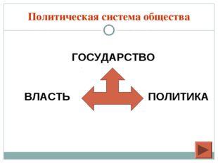 ГОСУДАРСТВО ВЛАСТЬ ПОЛИТИКА Политическая система общества