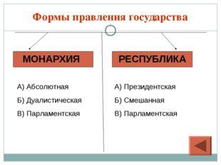 Формы правления государства МОНАРХИЯ РЕСПУБЛИКА А) Абсолютная Б) Дуалистическ