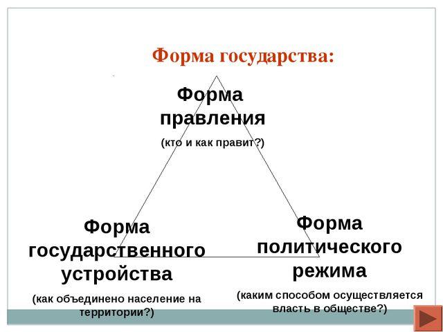 Форма государства: Форма правления (кто и как правит?) Форма государственного...