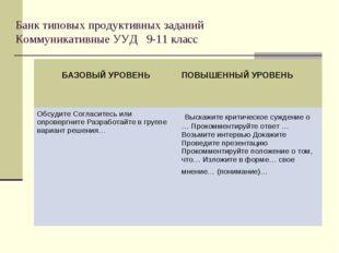 Банк типовых продуктивных заданий Коммуникативные УУД 9-11 класс БАЗОВЫЙ УРОВ