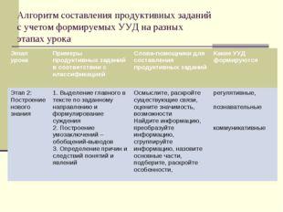 Алгоритм составления продуктивных заданий с учетом формируемых УУД на разных