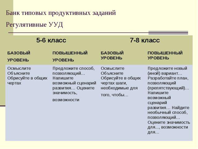 Банк типовых продуктивных заданий Регулятивные УУД 5-6 класс 7-8 класс  БАЗ...