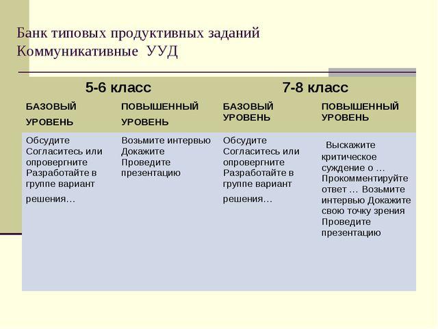 Банк типовых продуктивных заданий Коммуникативные УУД 5-6 класс 7-8 класс...