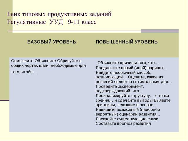 Банк типовых продуктивных заданий Регулятивные УУД 9-11 класс БАЗОВЫЙ УРОВЕНЬ...