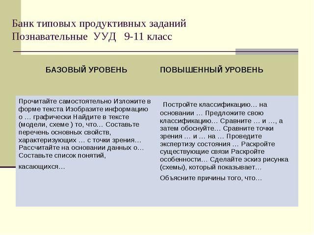 Банк типовых продуктивных заданий Познавательные УУД 9-11 класс БАЗОВЫЙ УРОВЕ...