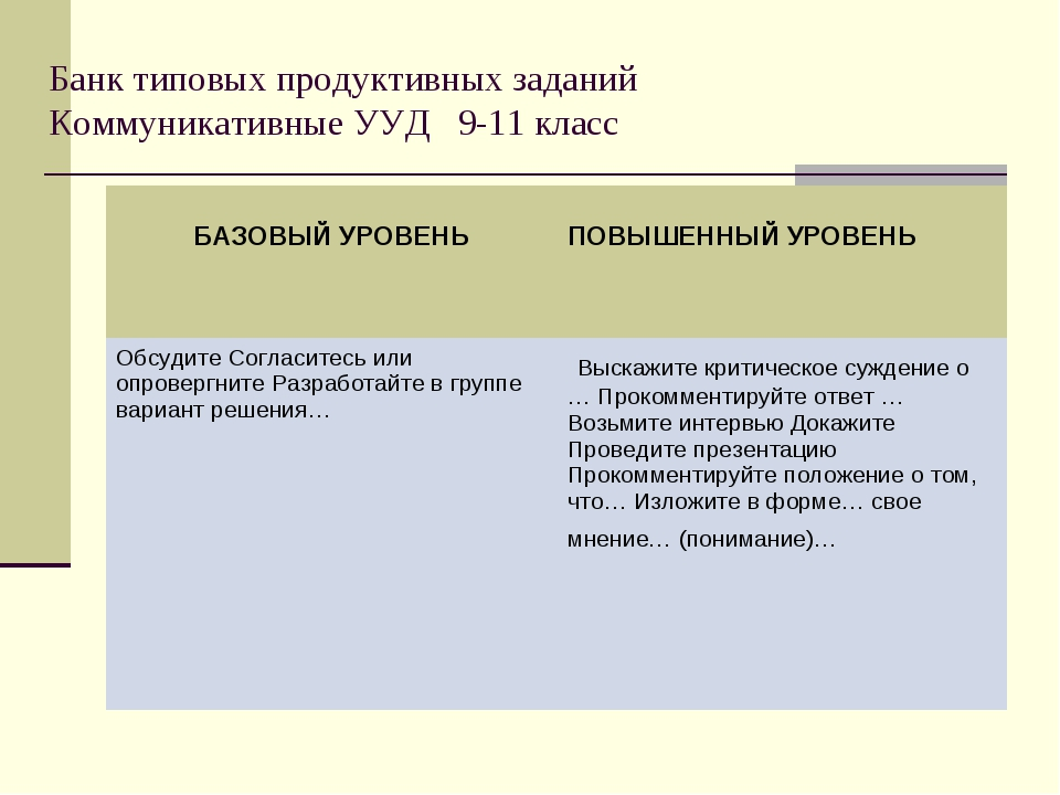 Банк типовых продуктивных заданий Коммуникативные УУД 9-11 класс БАЗОВЫЙ УРОВ...