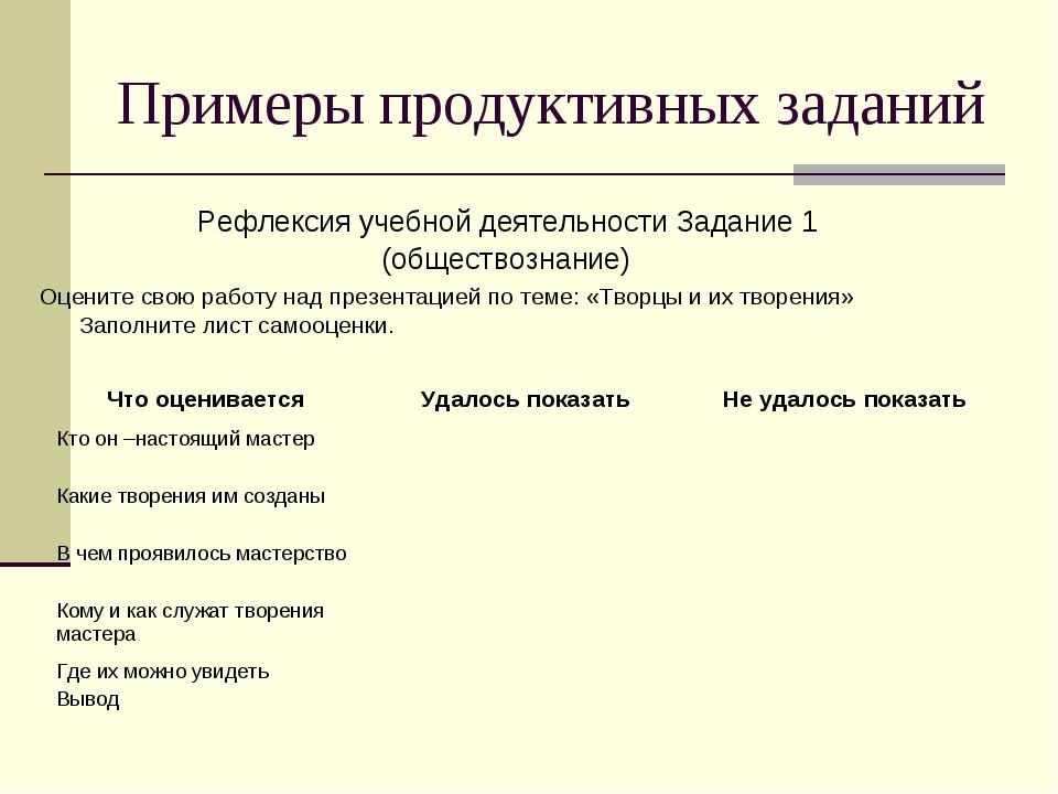 Примеры продуктивных заданий Рефлексия учебной деятельности Задание 1 (общест...