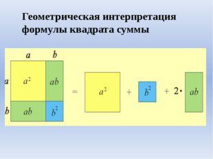 Геометрическая интерпретация формулы квадрата суммы