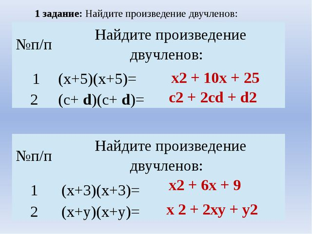 1 задание: Найдите произведение двучленов: х2 + 10х + 25 с2 + 2сd + d2 х2 + 6...