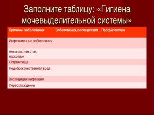 Заполните таблицу: «Гигиена мочевыделительной системы» Причины заболеванияЗа