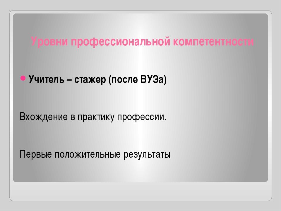 Уровни профессиональной компетентности Учитель – стажер (после ВУЗа) Вхождени...