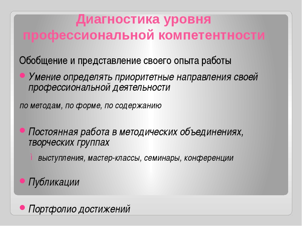 Обобщение и представление своего опыта работы Умение определять приоритетные...