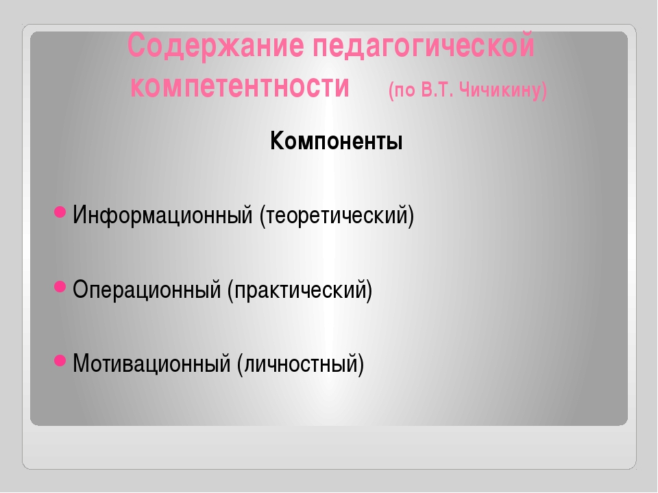Содержание педагогической компетентности (по В.Т. Чичикину) Компоненты Информ...