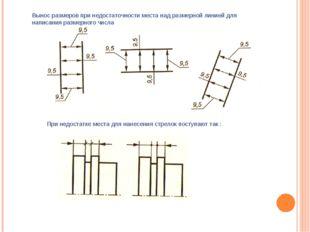 Вынос размеров при недостаточности места над размерной линией для написания р
