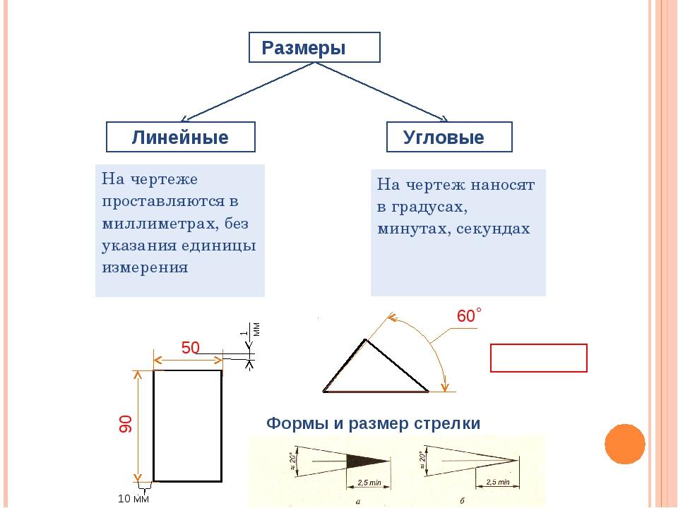 Линейные Угловые 50 50˚ 30́ 26˝ Формы и размер стрелки На чертеже проставляют...