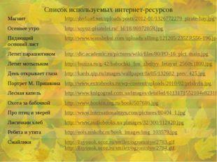Список используемых интернет-ресурсов Магнит http://dsvload.net/uploads/post