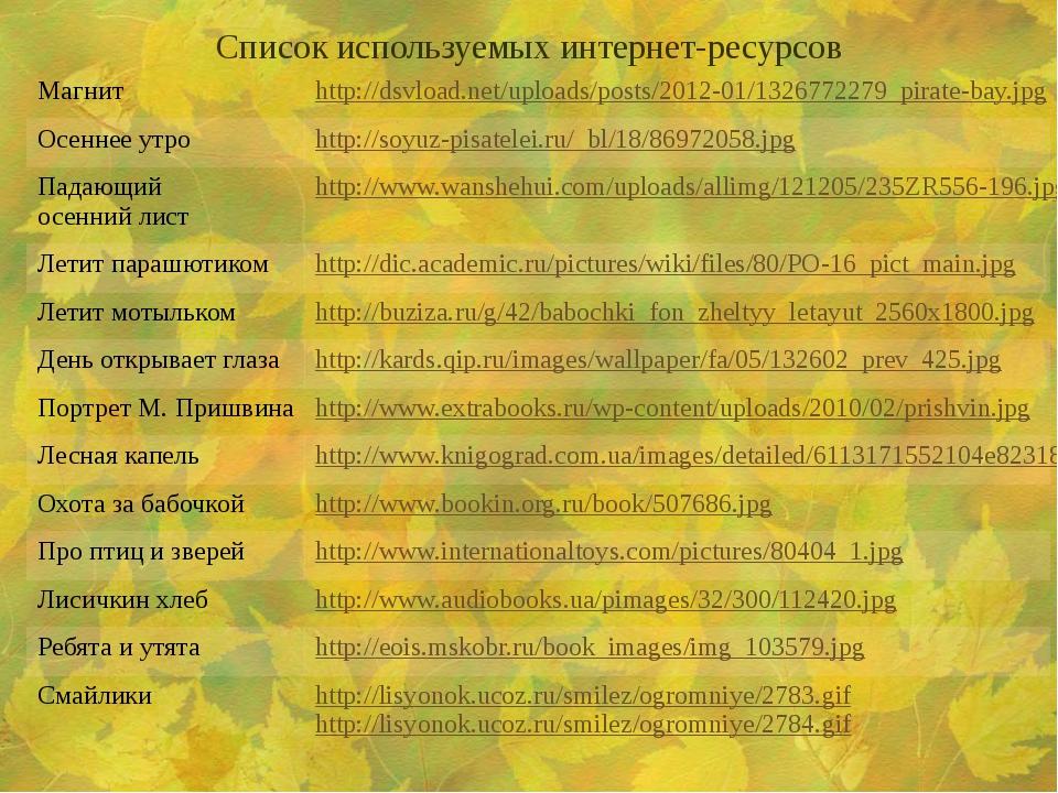 Список используемых интернет-ресурсов Магнит http://dsvload.net/uploads/post...