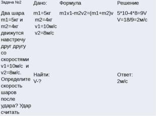 Задача №2 Дано: Формула Решение Два шараm1=5кгиm2=4кгдвижутся навстречу друг